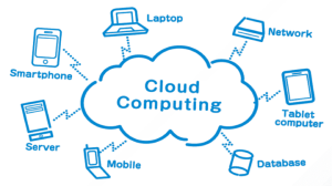 Salesforce Cloud Computing